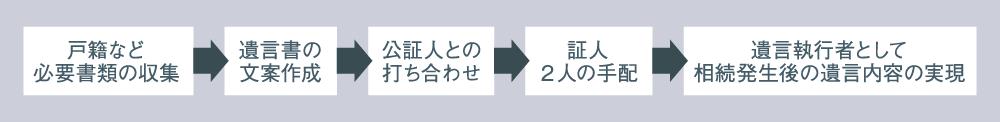 yuigon1